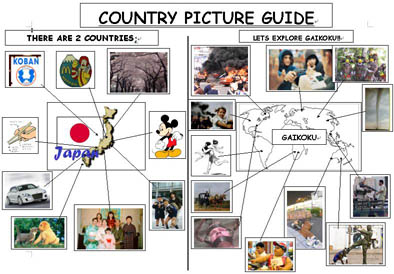 country picture guide(small).jpg