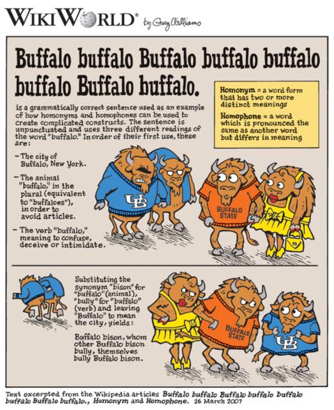 Buffalobuffalobuffalo.png