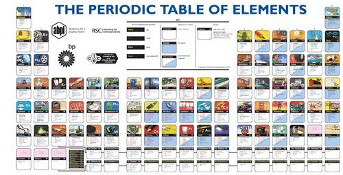 useful-periodic-table.jpg